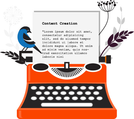 SEO'd Content Creation